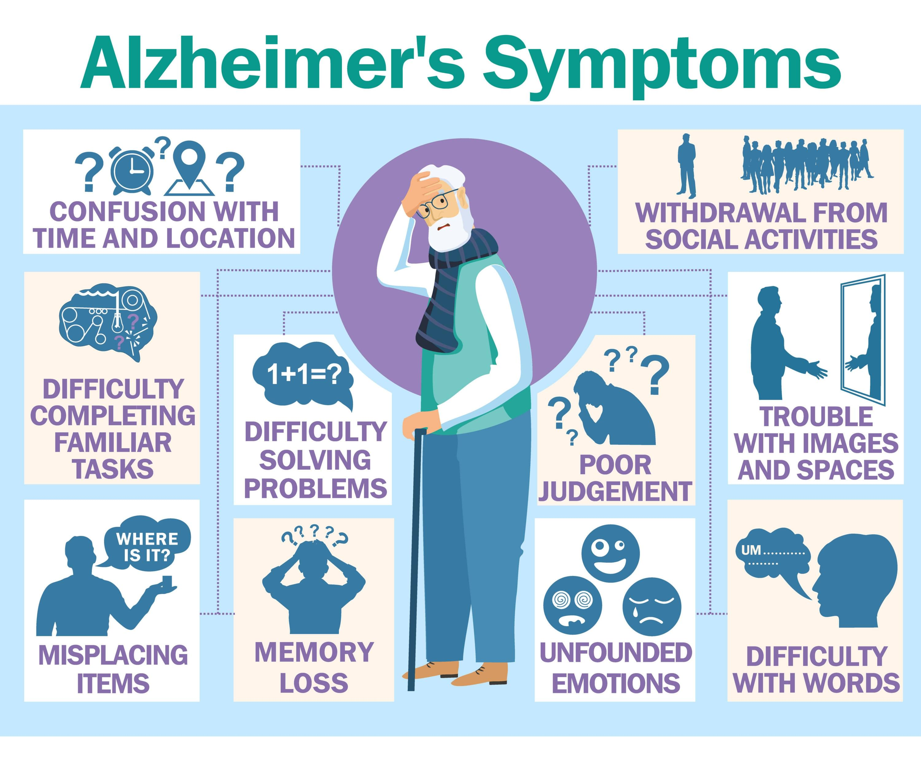 Alzheimer's symptoms are important to notice